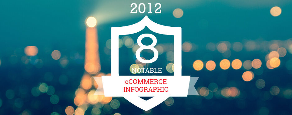 8 notable eCommerce infographics of 2012